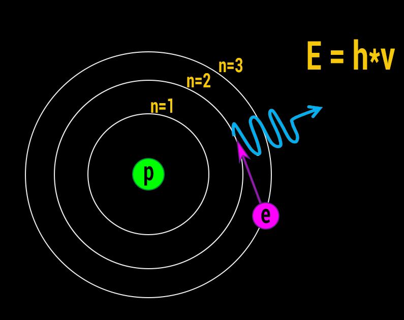 Elektronenmodell