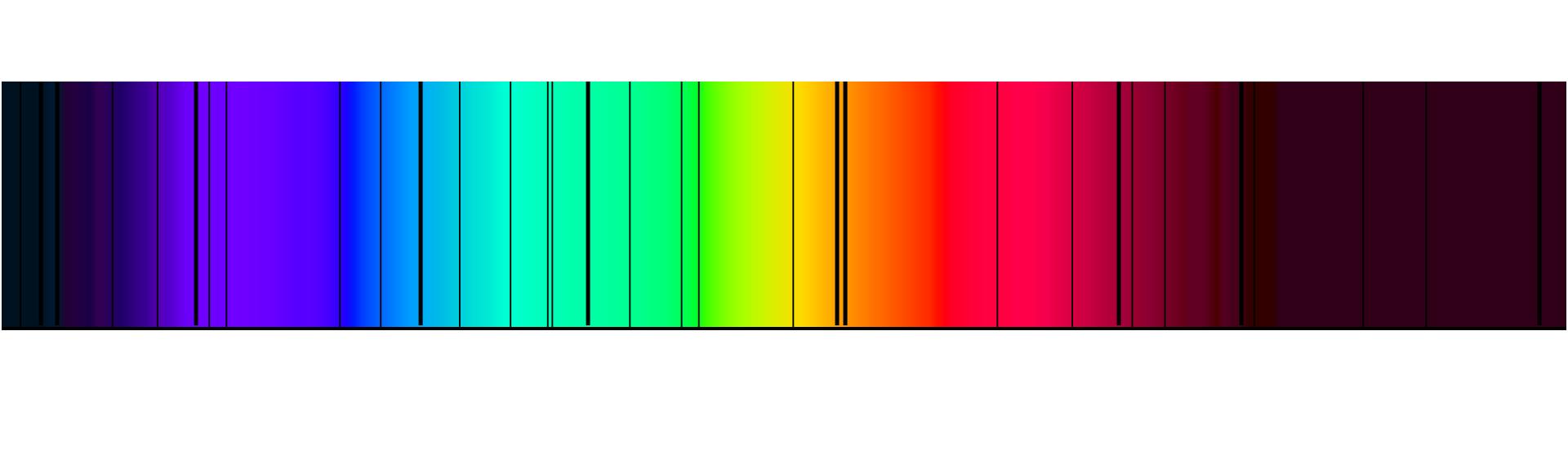 Spektrum mit Fraunhoferlinien
